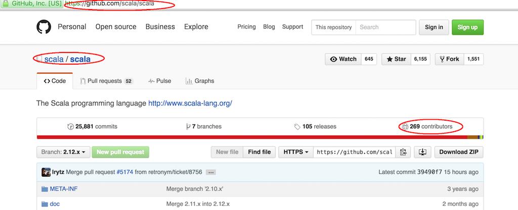 Scala programming language GitHub